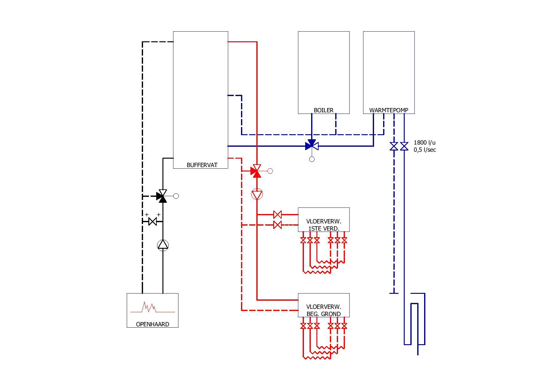 schema installatiewerking
